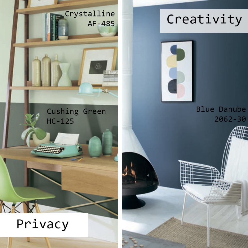 Creativiry and Privacy